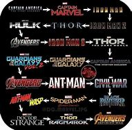 in what order should i watch the marvel movies